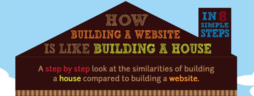 How building a website is like building a house paperstreet for House building website