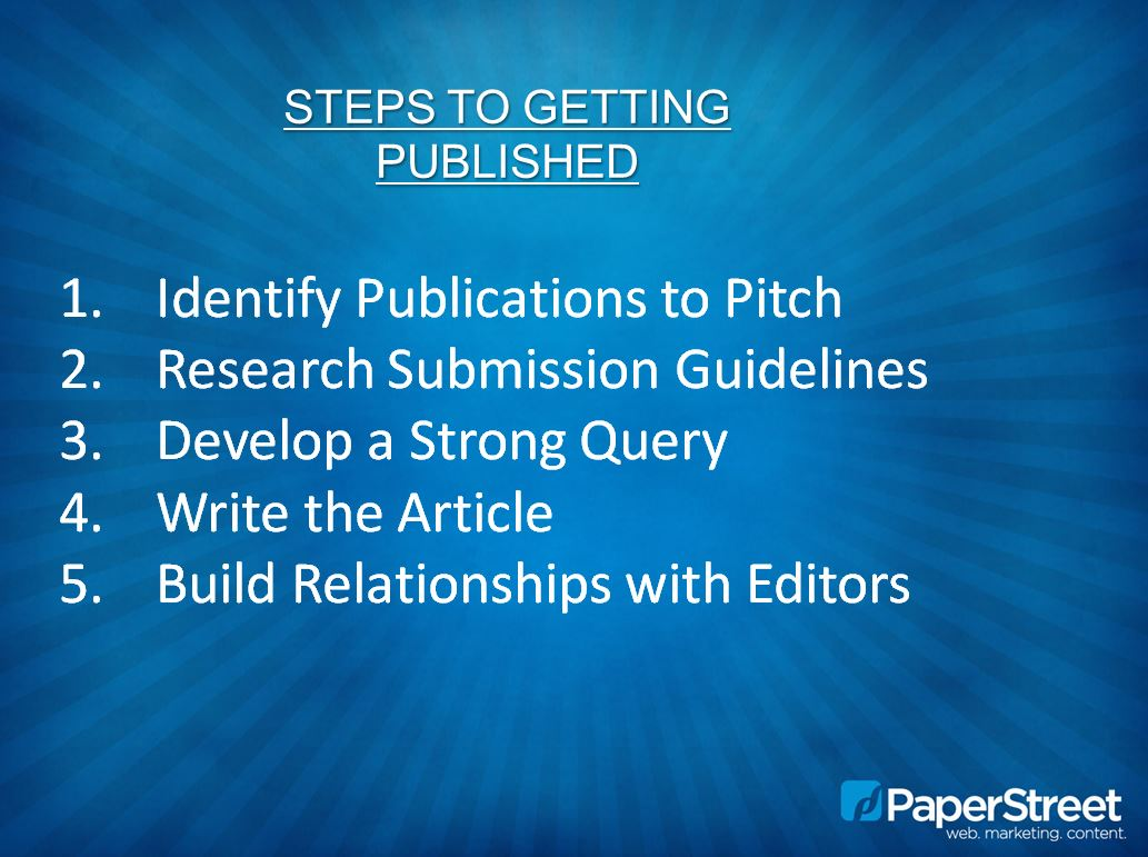 Steps to Get Published
