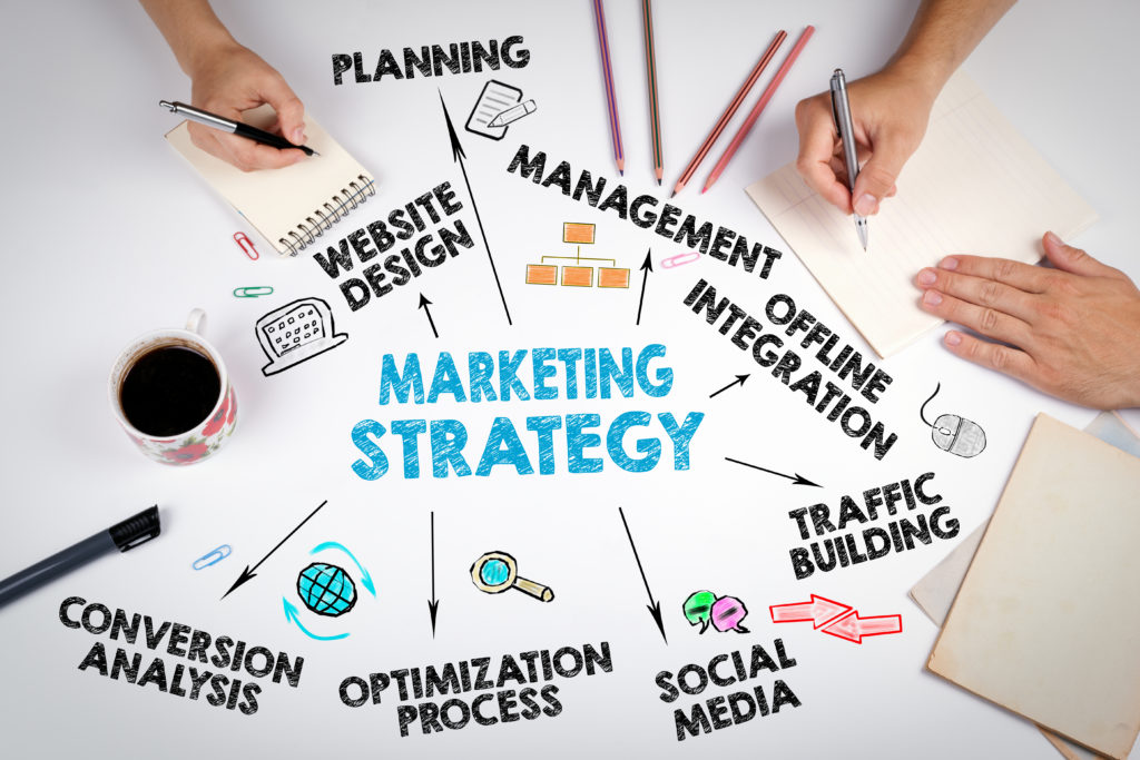5 Reasons Why You Need an Internet Marketing Strategy in 2018 | PaperStreet