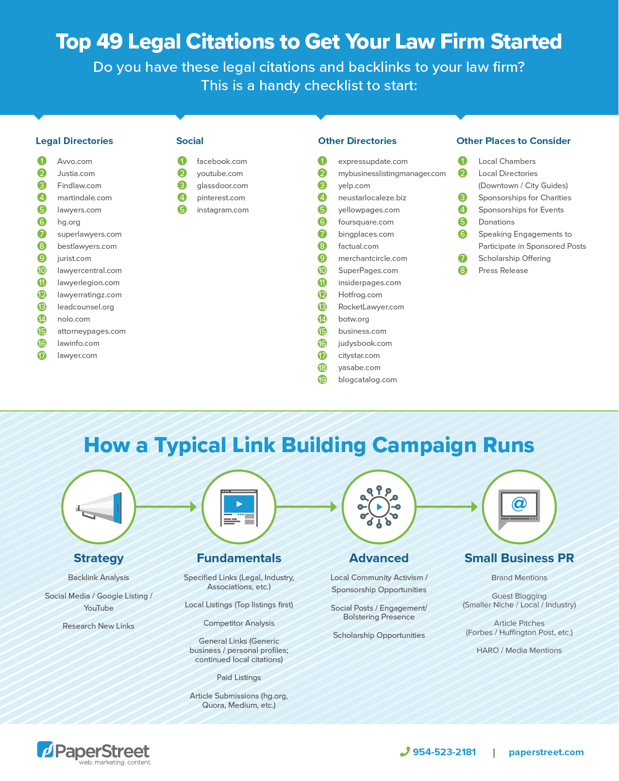 PS Top 49 Legal Citations to Get for your Law Firm Started Infographic